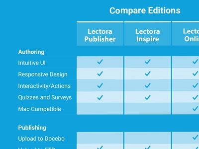 Product Comparision Table website table product marketing comparison
