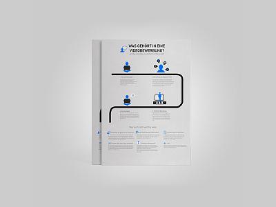 hireTv Infographic minimal graphic video advertising illustration infographic