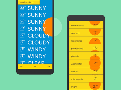 Weather App in BBB style list mobile pure gridminimal minimalism ux ui weather app