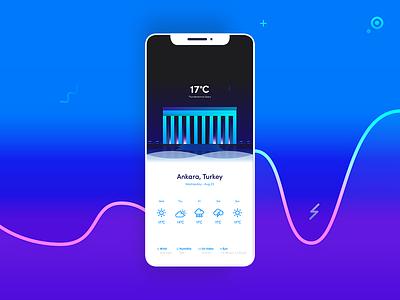 Weather App concept minimal building ux iphonex appdesign ui daily turkey ankara app weather