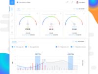 Energy usage dashboard