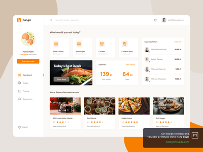Hangri - group food orders movade debts expenses uidesign user interface uiux ux ui group order orders food dashboard