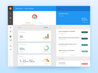 student assignments report by elena meneghini dribbble