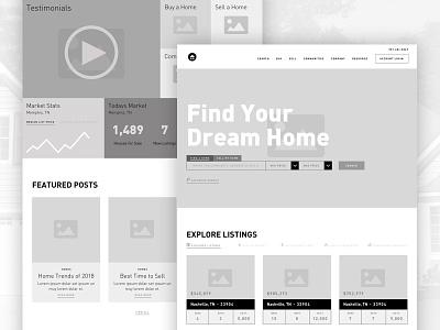 Realty Website Wireframes ui ux design home statistics posts listings informative filters wireframe website realtor realty