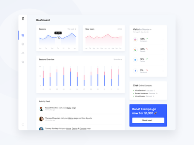 Light Dashboard landing minimal design dashboard design dashboard ui social media web gradient data chart analytic dashboard