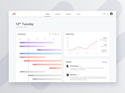 Shift Manager graph dashboard forum organize minimal retail manager analytics schedule ux ui concept