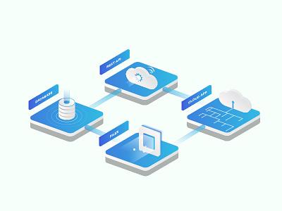 Data Sources database ux ui data sources web app isometric vector illustration web app cloud data