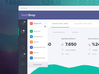 Nettgrap dashboard analytics flat graph stats web ui interface layout