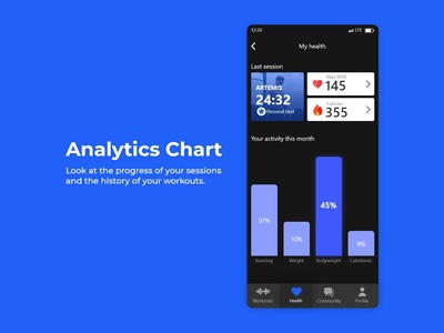 Analytics Chart / Dalilyui challenge #18