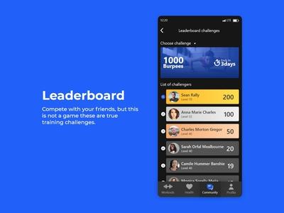 Leaderboard / Dalilyui challenge #19