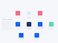 Ax produtos talk plataforma v2 03