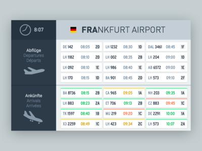 Arrivals & Departure Board