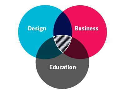 Platform Diagram info-graphic diagam