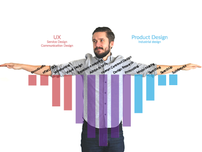 T Shaped Designer infographic graph