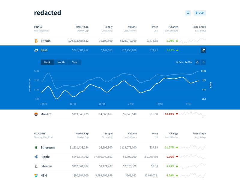 Redacted blue redacted stats bitcoin