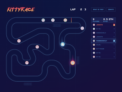 kittyrace.com to the moon blue orange outrun tron metamask ether crypto
