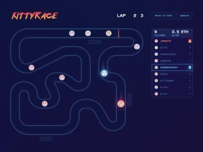 kittyrace.com
