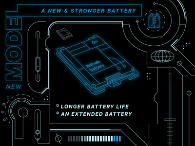 A NEW & STRONGER BATTERY rugged interface elements ad advertisement space interface future glow outlines futuristic panasonic