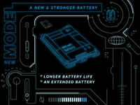 A NEW & STRONGER BATTERY