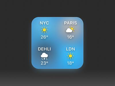 The missing weather widget - iOS14 ios14 widget app design ui