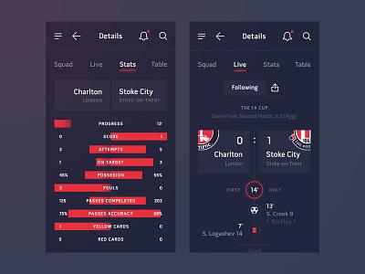 Kick Score scores soccer live ios flat design ui ux graphic diagram chart mobile app design