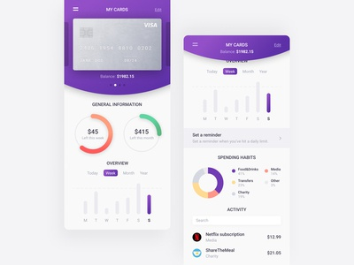 Analytics Chart Daily UI #018