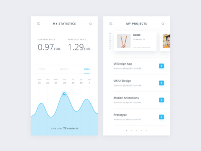 Mobile UI app projects chart ux ui mobile