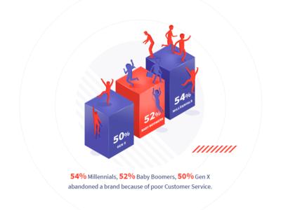 Infographics Customer Service isometry service customer illustration infographics