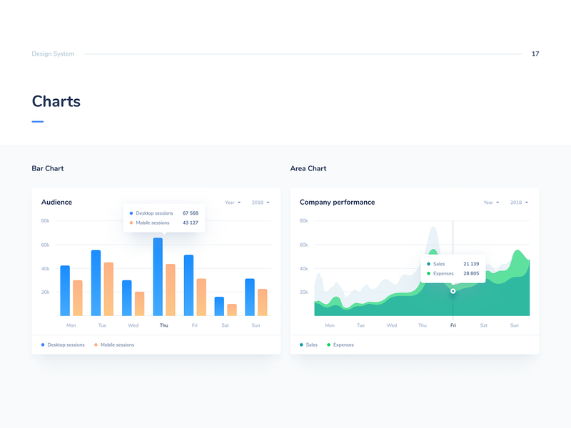 Charts  Part 3 chart design system minimal business ux ui typography design