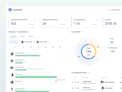 Appointments dashboard