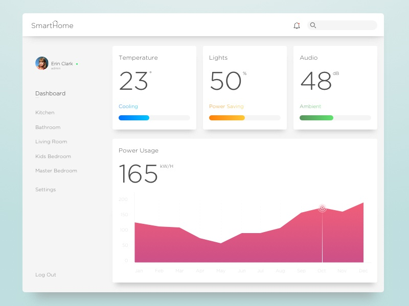 Day 67 - Smart Home UI ui smart settings home graph flat dashboard dailyui consumption activity