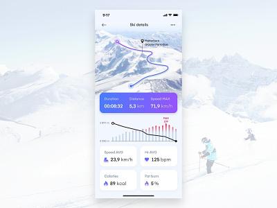Ski Tracker design product fun avg map location chart ux ios invisionstudio track ski clean app ui