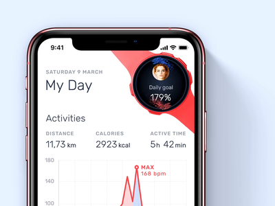 Fitness tracker app concept data visulization heart rate tracker swimming running fitness lifestyle activity design animation motion chart concept clean app ios ux ui