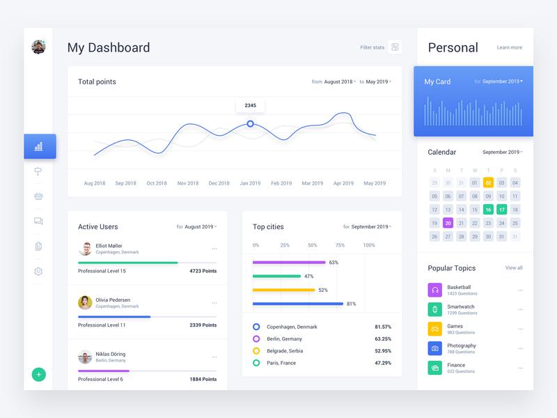 Web Dashboard & Statistics UI Kit 1 Light