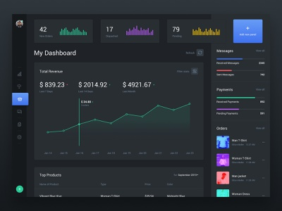 Web Dashboard & Statistics UI Kit 3 Dark xd figma freebie sketch vector branding illustration free wireframe photoshop minimal dashboard web design web user experience design app ui kit ux ui