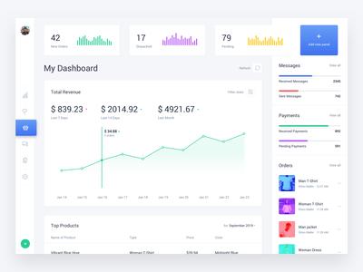 Web Dashboard & Statistics UI Kit 3 Light