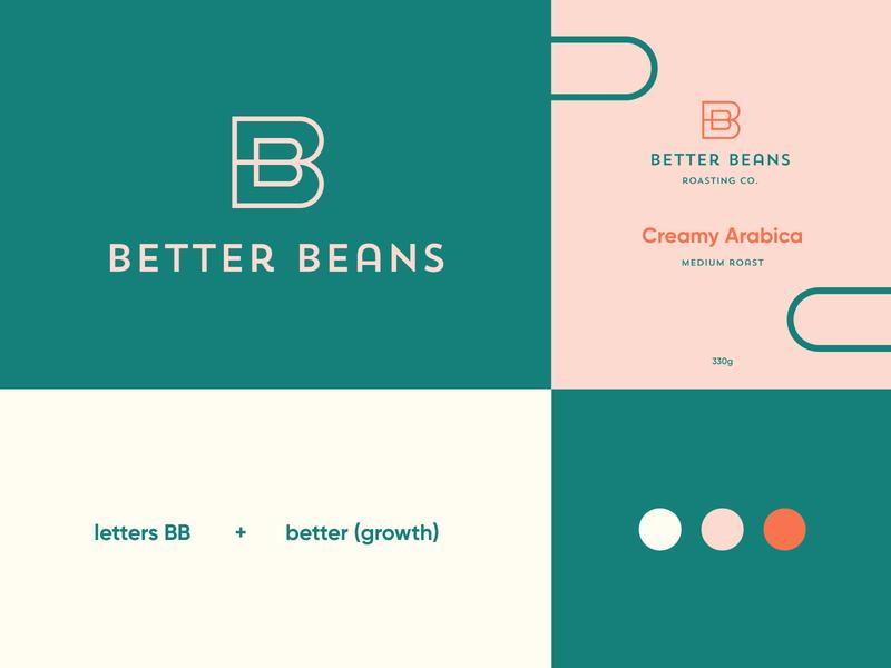 Better Beans Logo 2 leaves packaging modern ethiopian coffee brand brand identity coffee logo logo design logo coffee beans better