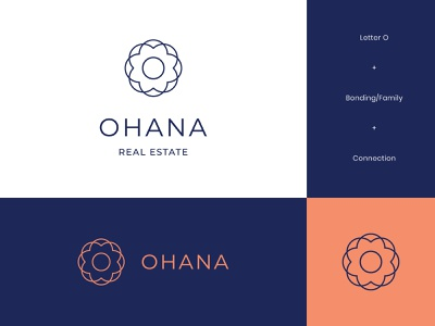 Ohana Real Estate Logo homes luxurious luxury high end logo design modern abstract logo real estate ohana family real estate logo real estate agent real estate branding real estate agency