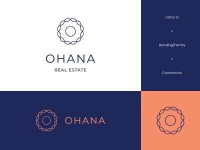 Ohana Real Estate Logo real estate agency real estate branding real estate agent real estate logo family ohana real estate logo abstract modern logo design high end luxury luxurious homes