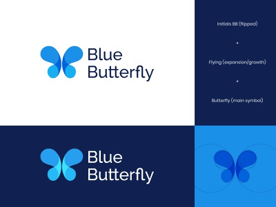 BlueButterfly Logo abstract logo animal logo design marketing logo marketing growth flying logo designs animal logo animal butterfly logo butterfly blue visual identity brand identity logo design letters modern logo abstract