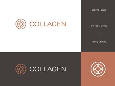 Collagen Logo logo design modern abstract visual identity skincare logo skincare collagen logo brand identity logo beauty skin collagen