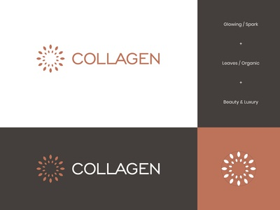Collagen Logo