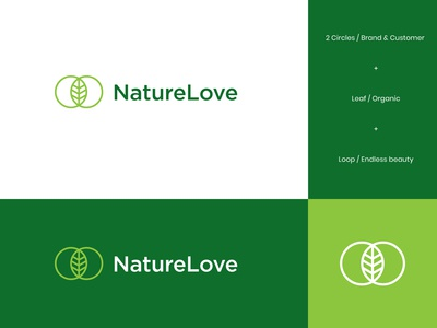 Nature Love Logo
