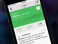 Stocktwits Mobile App Drops