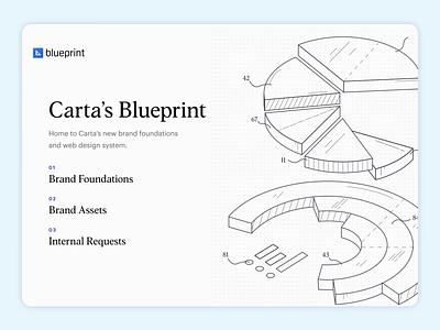 Carta Blueprint foundation type typography system website ux charts grid blueprint web web design graphic design animation ui illustration motion
