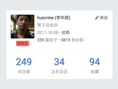 Ruby China Profile Card
