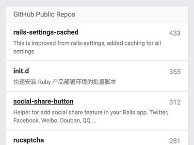 GitHub Panel ruby-china