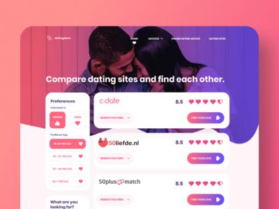 Dating Comparison Website