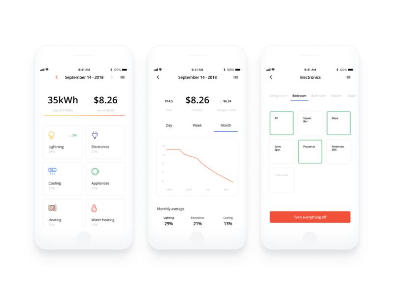 Jot App minimal app smart home consumption lifestyle dashboard card money save energy bill electricity mobile