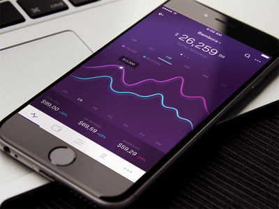 Payment Overview app dashboard concept gradient graph ui ux analytics purple payment money